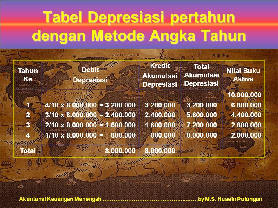 Tabel Depresiasi pertahun dengan Metode Angka Tahun