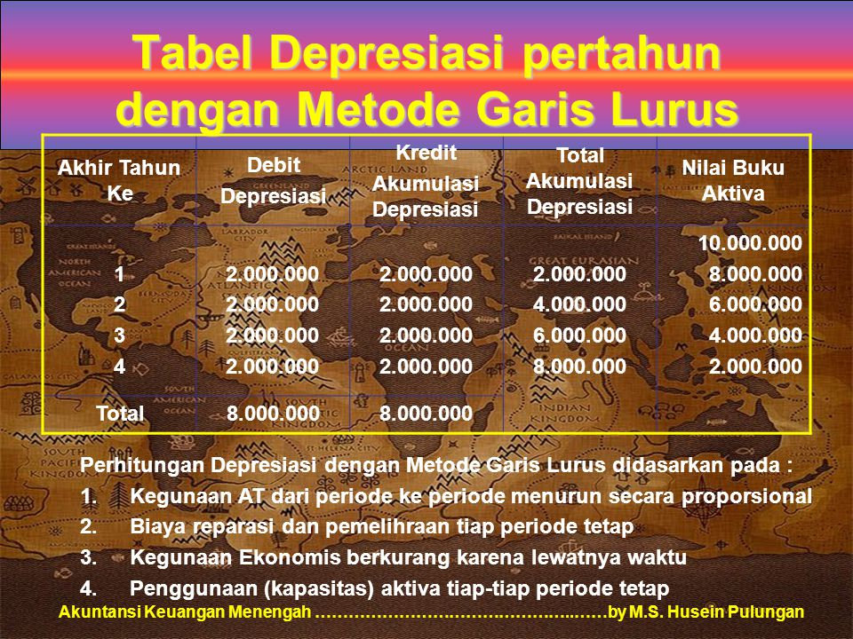 Tabel Depresiasi pertahun dengan Metode Garis Lurus