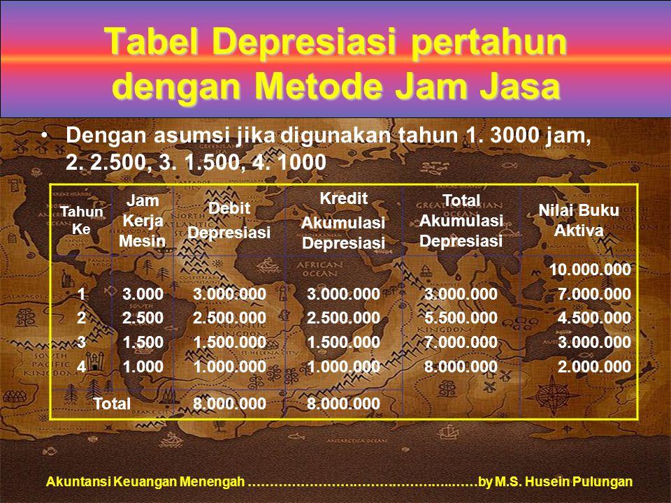 Tabel Depresiasi pertahun dengan Metode Jam Jasa