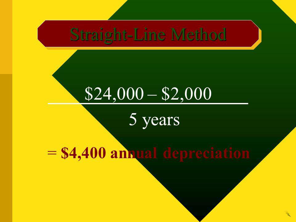 $24,000 – $2,000 Straight-Line Method 5 years