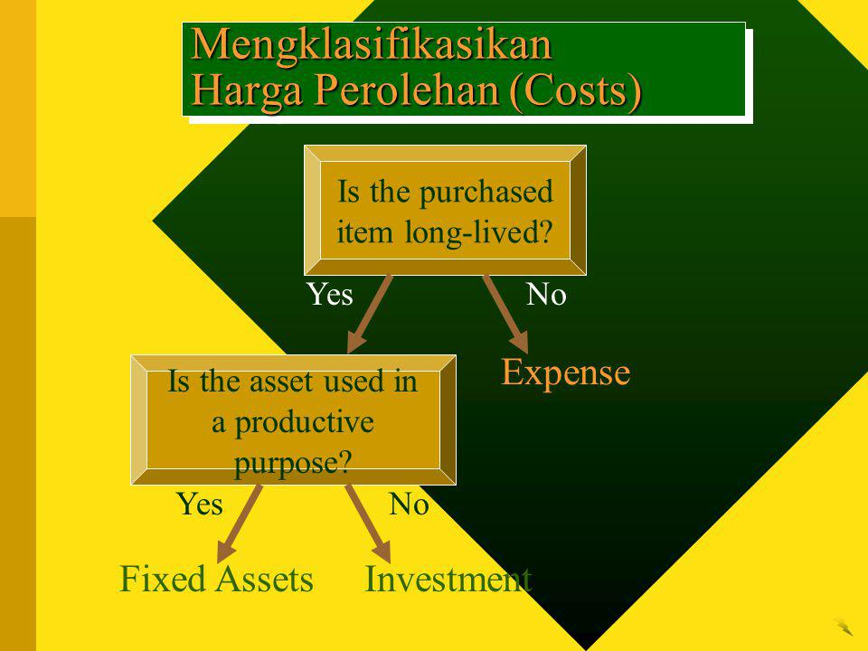 Mengklasifikasikan Harga Perolehan (Costs)