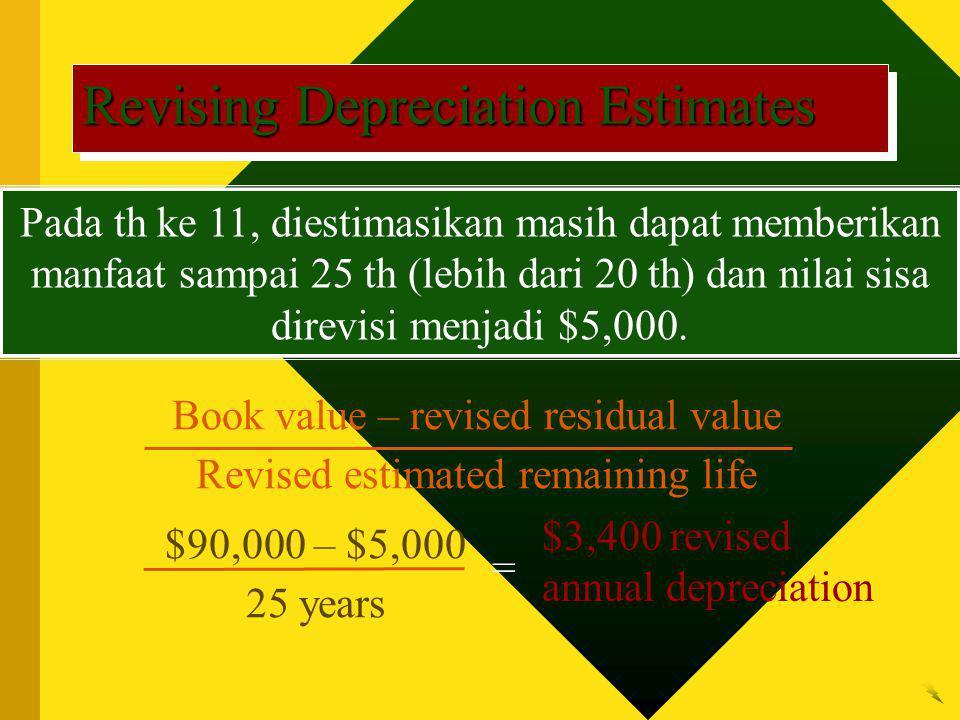 Revising Depreciation Estimates