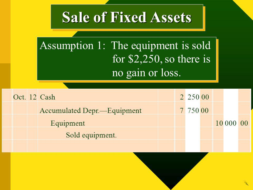 Sale of Fixed Assets Assumption 1: The equipment is sold for $2,250, so there is no gain or loss. Oct. 12 Cash 2 250 00.