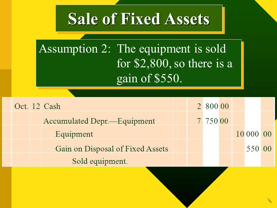Sale of Fixed Assets Assumption 2: The equipment is sold for $2,800, so there is a gain of $550. Oct. 12 Cash 2 800 00.