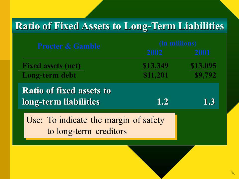 Ratio of Fixed Assets to Long-Term Liabilities
