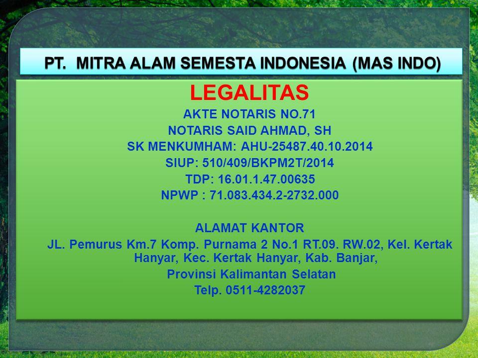 PT. MITRA ALAM SEMESTA INDONESIA (MAS INDO)