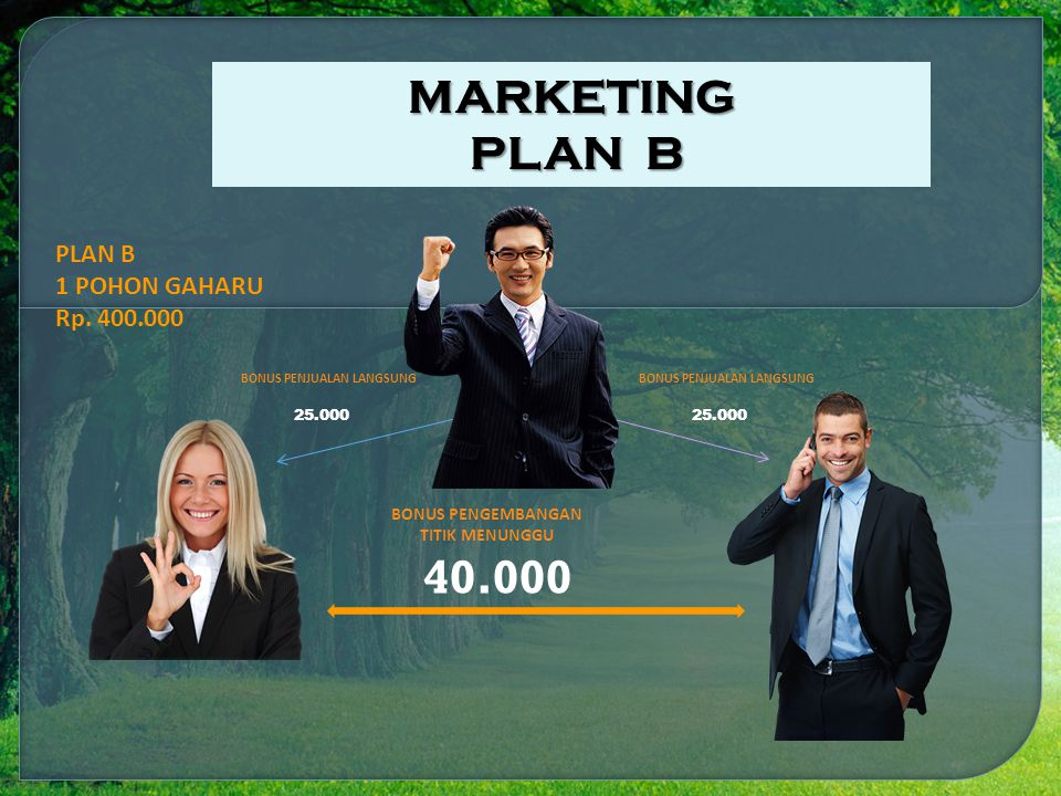 MARKETING PLAN B 40.000 PLAN B 1 POHON GAHARU Rp. 400.000