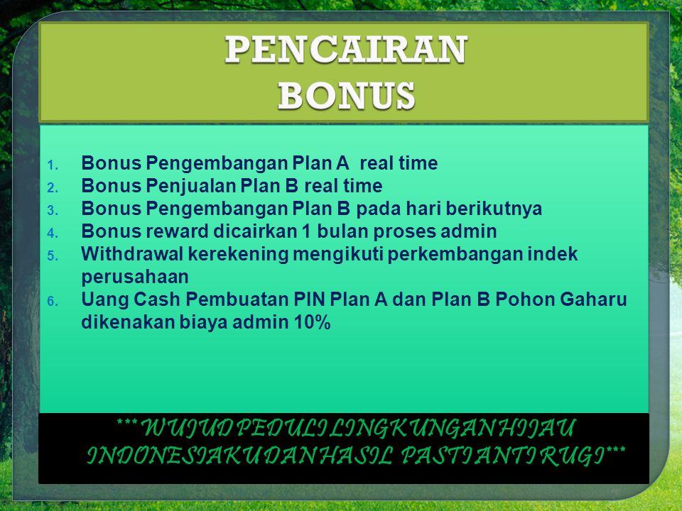 PENCAIRAN BONUS Bonus Pengembangan Plan A real time. Bonus Penjualan Plan B real time. Bonus Pengembangan Plan B pada hari berikutnya.