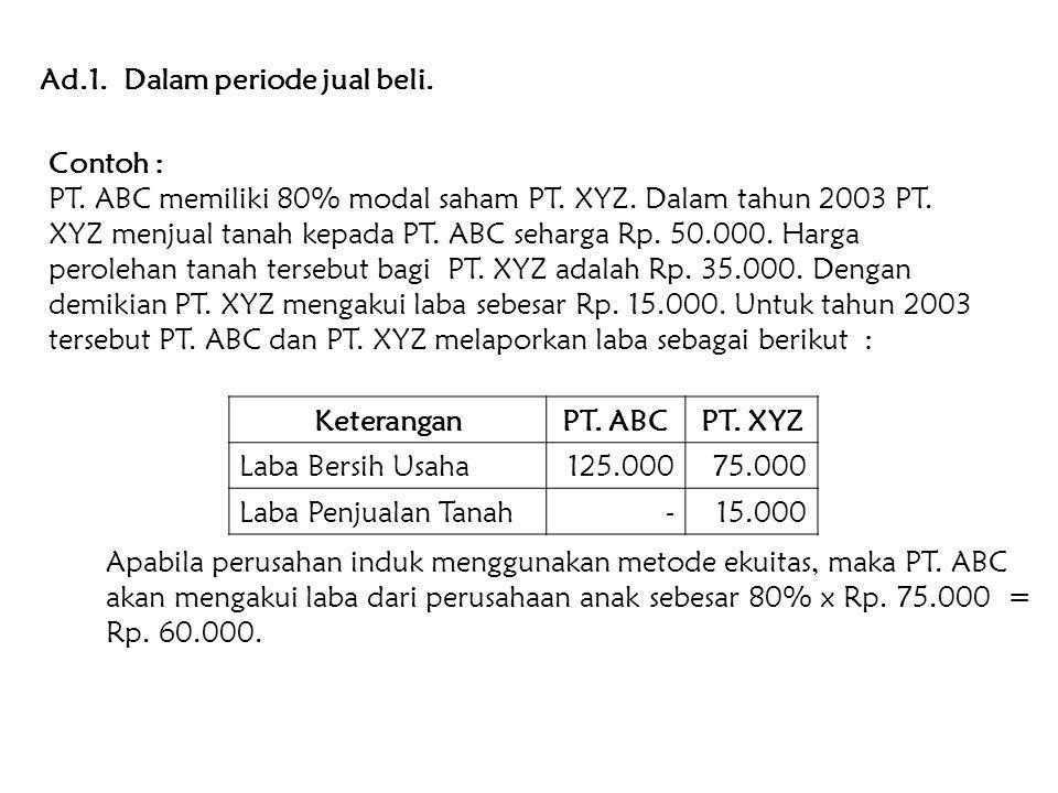 Ad.1. Dalam periode jual beli.