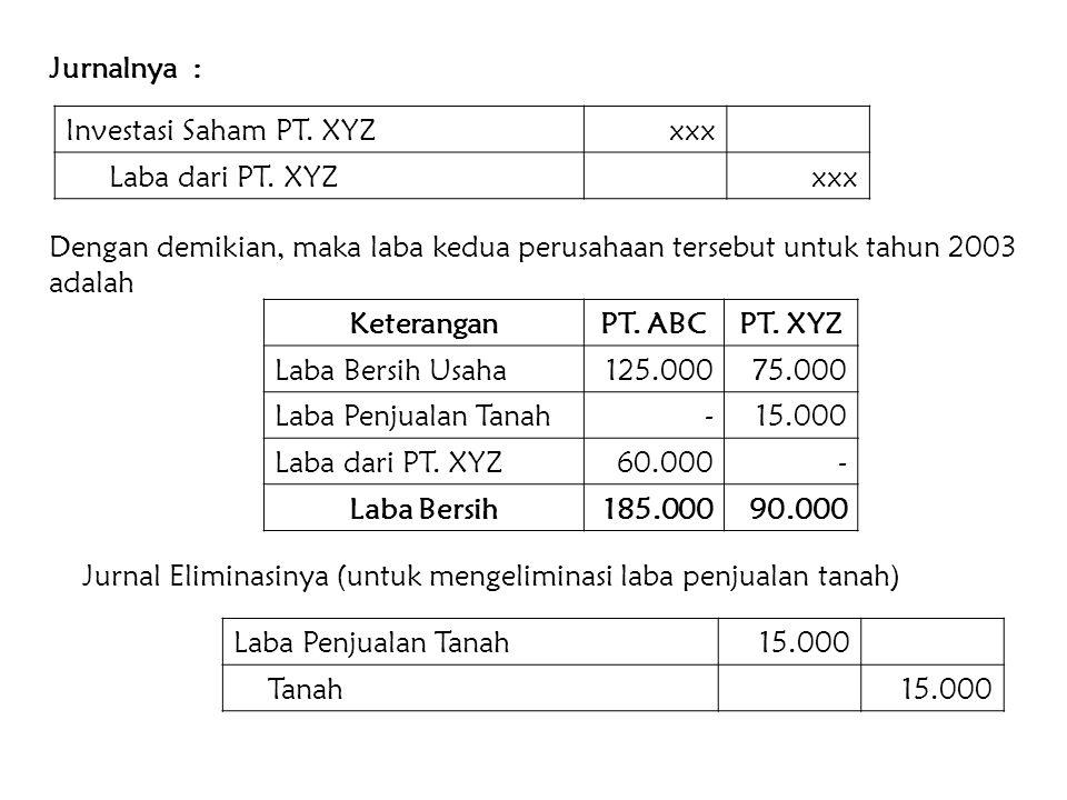 Jurnalnya : Investasi Saham PT. XYZ. xxx. Laba dari PT. XYZ. Dengan demikian, maka laba kedua perusahaan tersebut untuk tahun 2003 adalah.