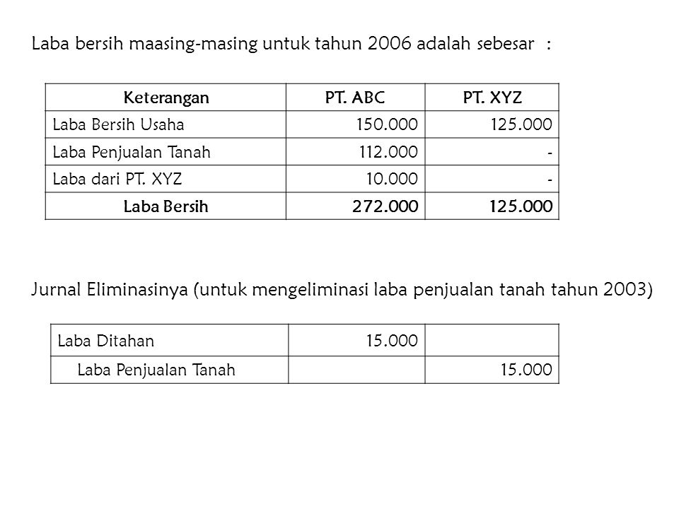 Laba bersih maasing-masing untuk tahun 2006 adalah sebesar :