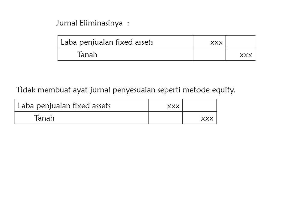 Jurnal Eliminasinya : Laba penjualan fixed assets. xxx. Tanah. Cost method. Tidak membuat ayat jurnal penyesuaian seperti metode equity.