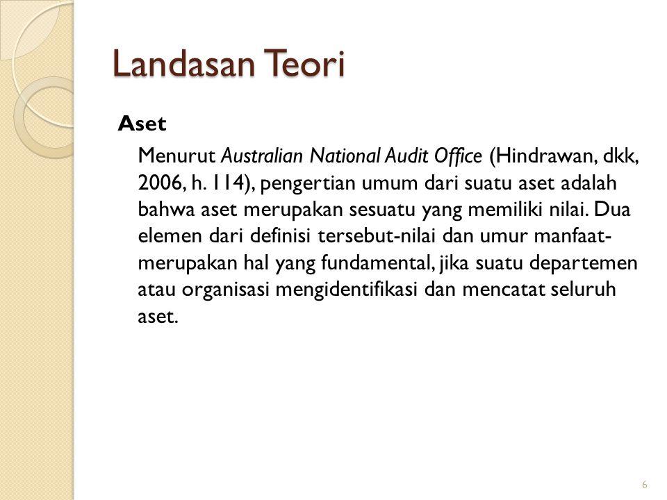 Landasan Teori Aset.