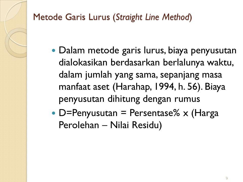 Metode Garis Lurus (Straight Line Method)