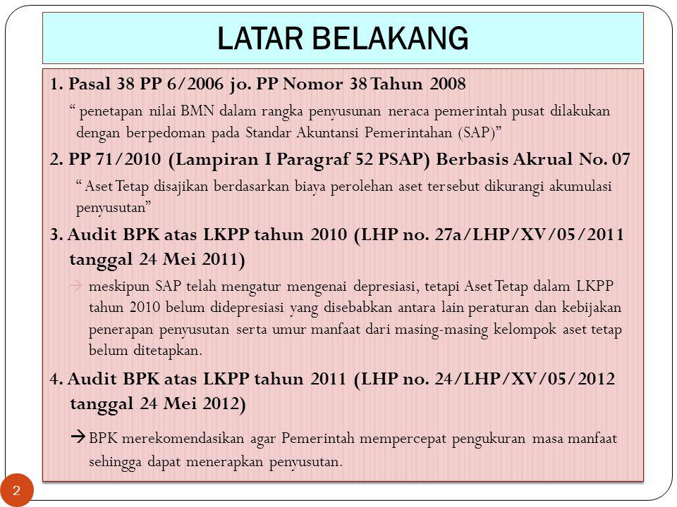 LATAR BELAKANG 1. Pasal 38 PP 6/2006 jo. PP Nomor 38 Tahun 2008.