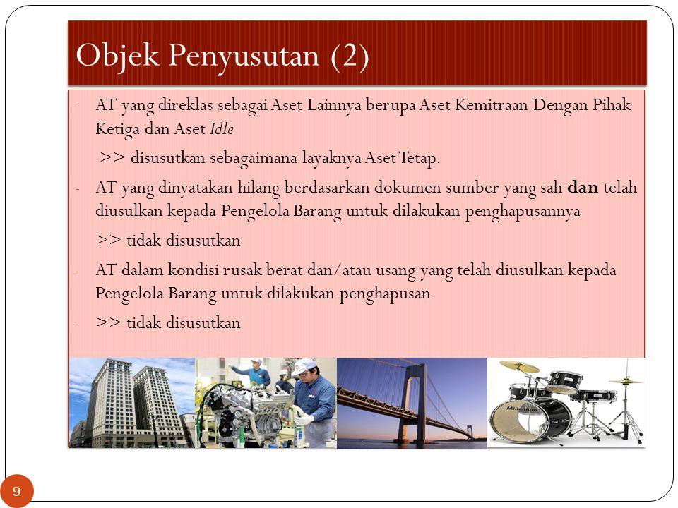 Objek Penyusutan (2) AT yang direklas sebagai Aset Lainnya berupa Aset Kemitraan Dengan Pihak Ketiga dan Aset Idle.