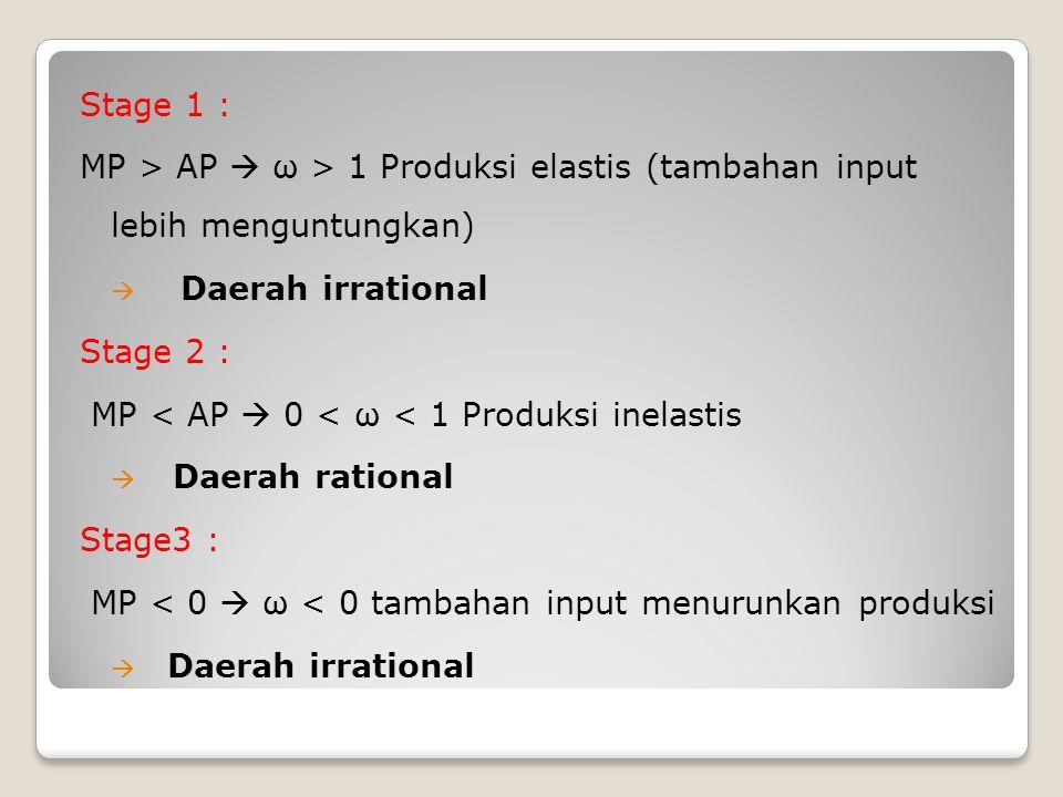 Stage 1 : MP > AP  ω > 1 Produksi elastis (tambahan input lebih menguntungkan) Daerah irrational.
