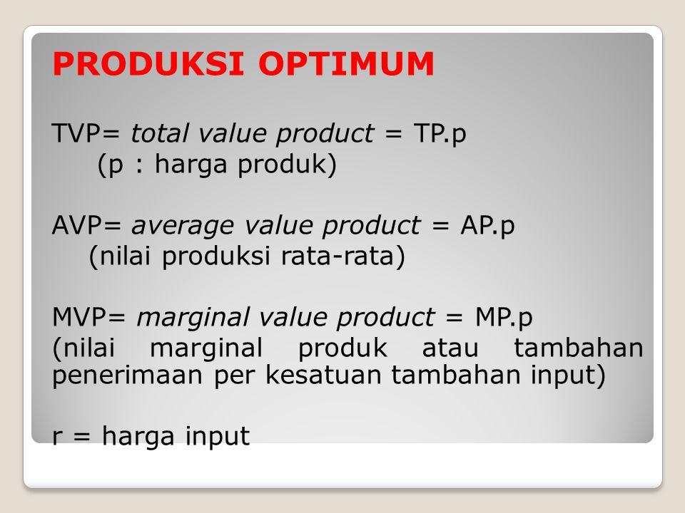 PRODUKSI OPTIMUM TVP= total value product = TP.p (p : harga produk)