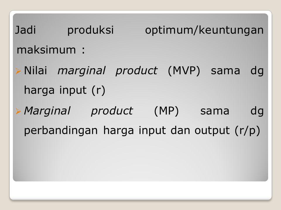 Jadi produksi optimum/keuntungan maksimum :