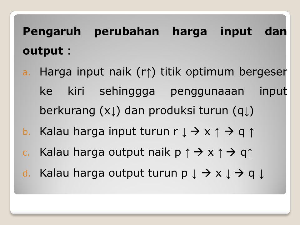 Pengaruh perubahan harga input dan output :