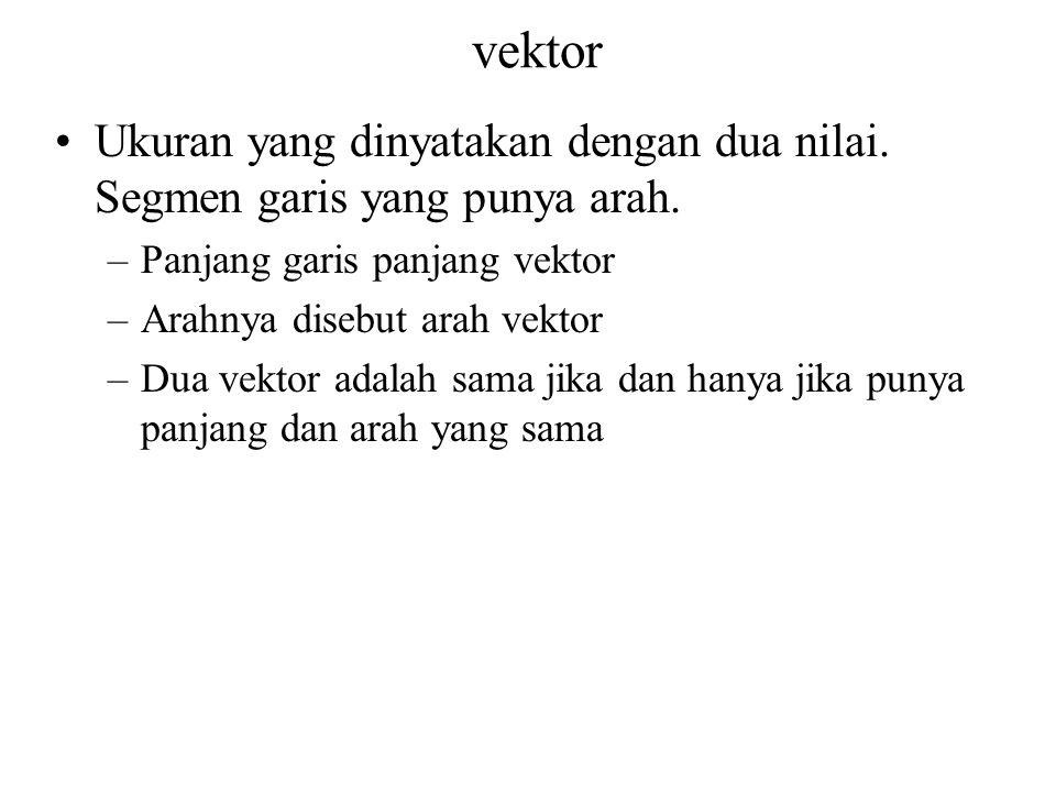 vektor Ukuran yang dinyatakan dengan dua nilai. Segmen garis yang punya arah. Panjang garis panjang vektor.