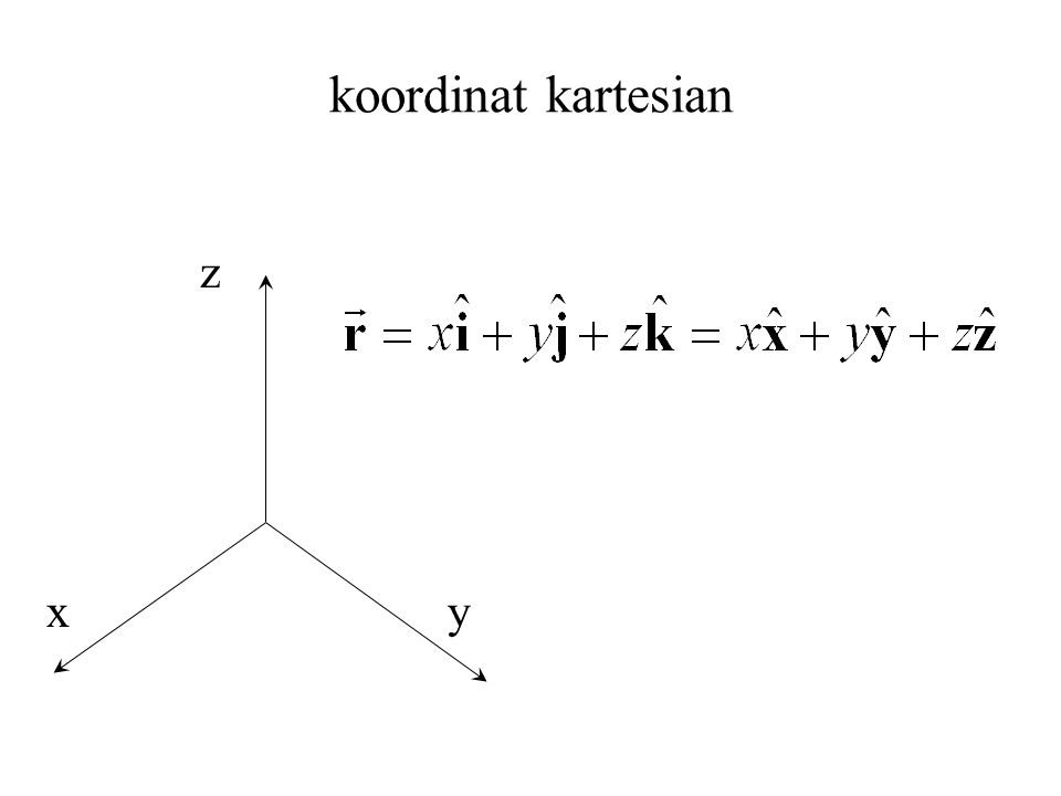 koordinat kartesian z x y