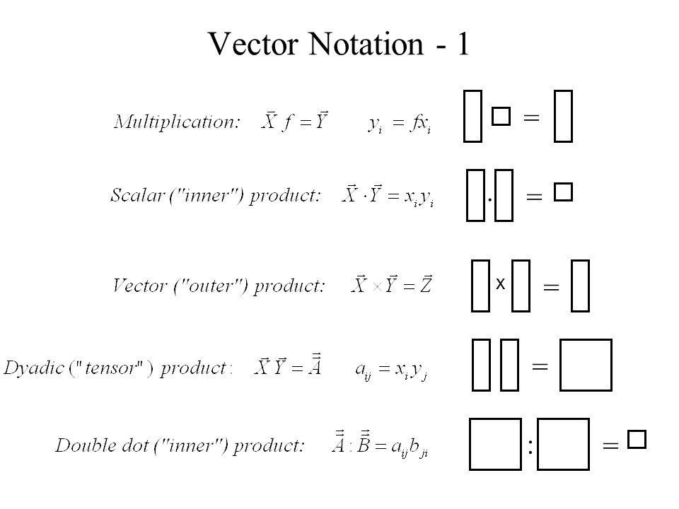 Vector Notation - 1 = = . = x = = :
