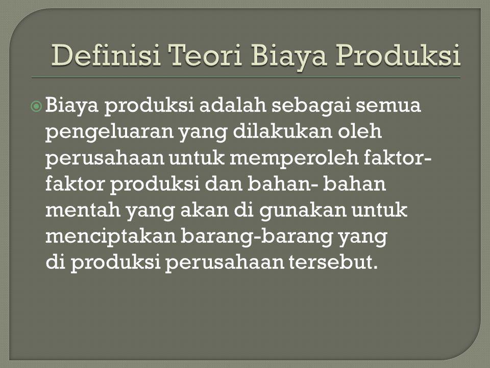 Definisi Teori Biaya Produksi