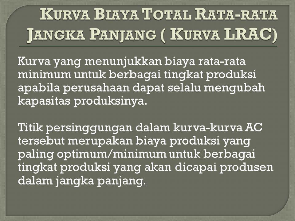 Kurva Biaya Total Rata-rata Jangka Panjang ( Kurva LRAC)