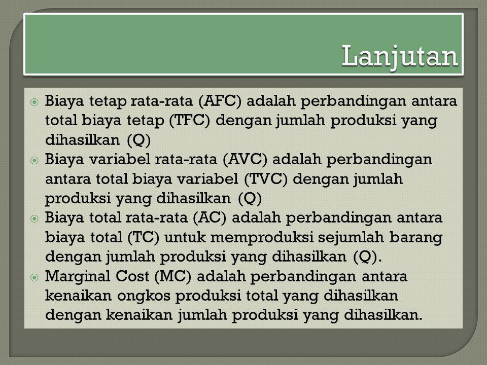 Lanjutan Biaya tetap rata-rata (AFC) adalah perbandingan antara total biaya tetap (TFC) dengan jumlah produksi yang dihasilkan (Q)