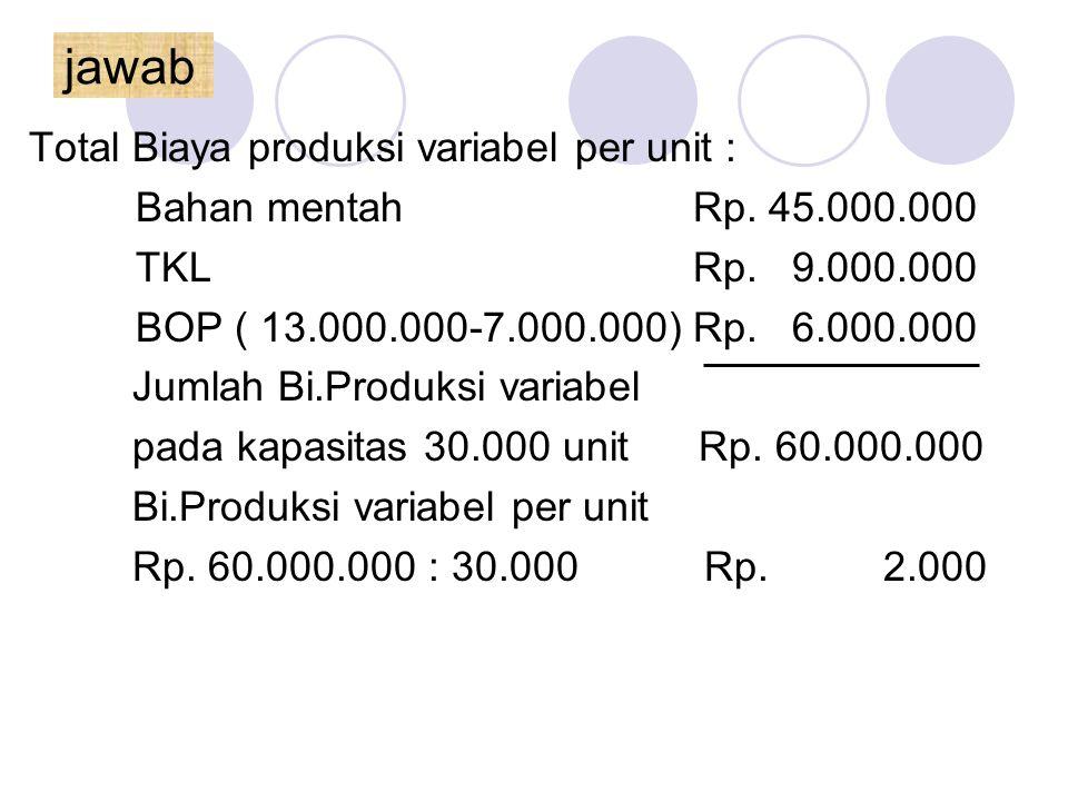 jawab Total Biaya produksi variabel per unit :
