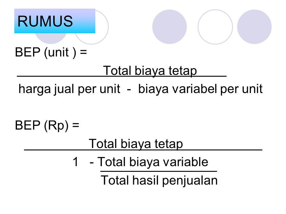 RUMUS BEP (unit ) = Total biaya tetap