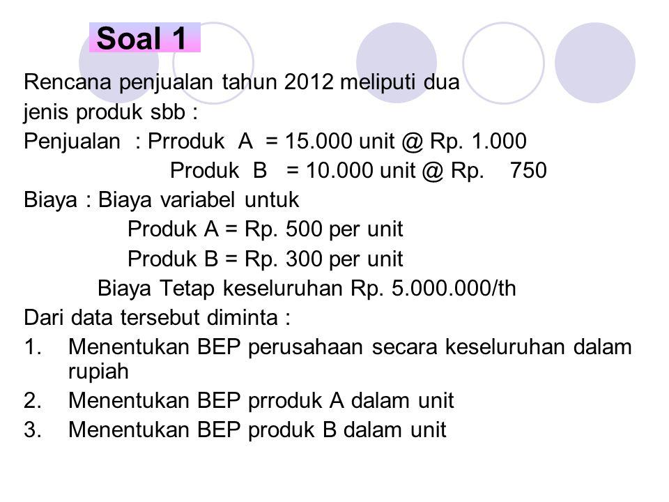 Soal 1 Rencana penjualan tahun 2012 meliputi dua jenis produk sbb :