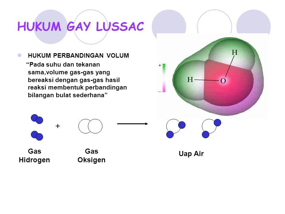 HUKUM GAY LUSSAC + Gas Hidrogen Gas Oksigen Uap Air