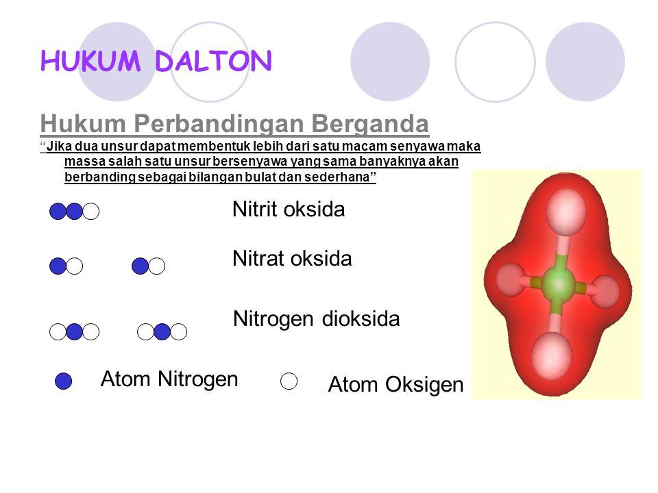 HUKUM DALTON Hukum Perbandingan Berganda Nitrit oksida Nitrat oksida