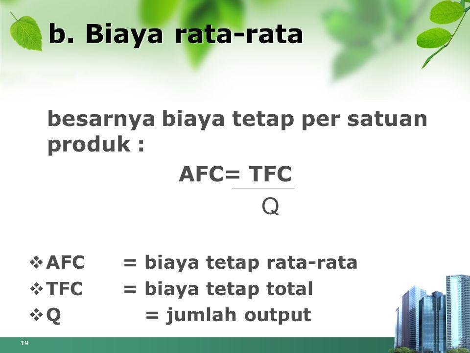 b. Biaya rata-rata Q besarnya biaya tetap per satuan produk : AFC= TFC