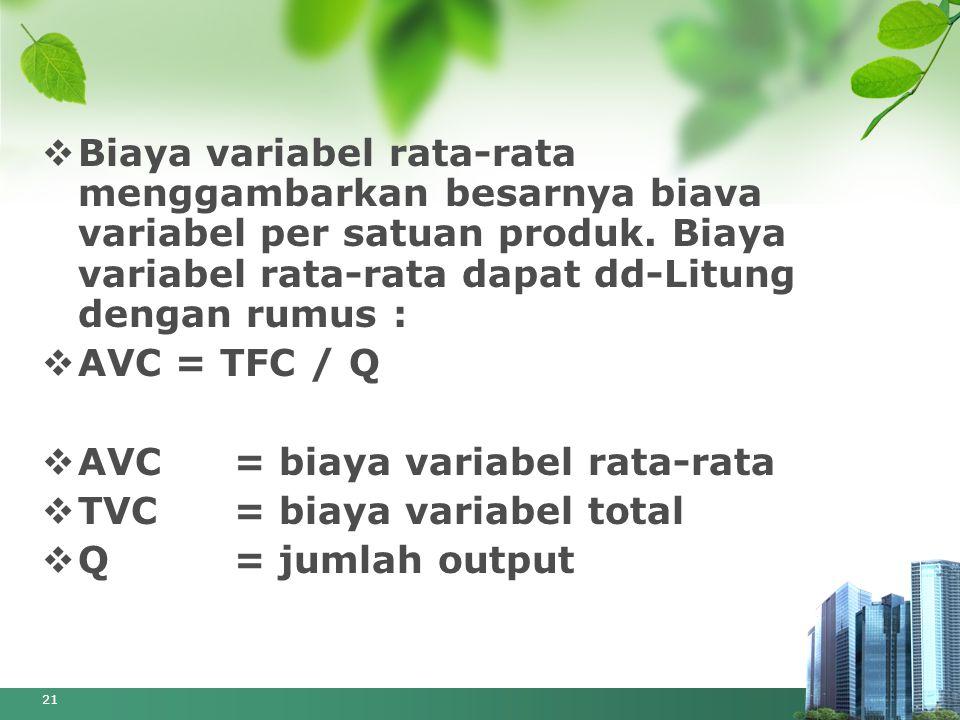 Biaya variabel rata-rata menggambarkan besarnya biava variabel per satuan produk. Biaya variabel rata-rata dapat dd-Litung dengan rumus :