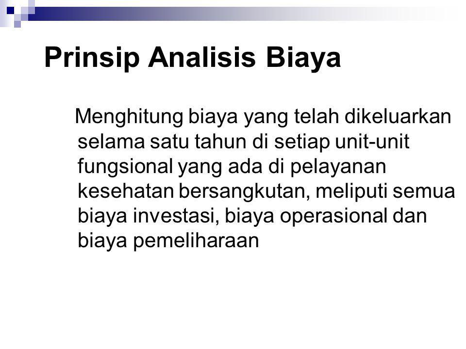 Prinsip Analisis Biaya