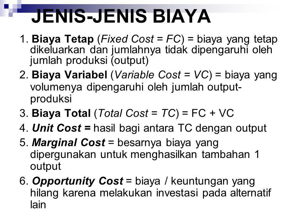 JENIS-JENIS BIAYA 1. Biaya Tetap (Fixed Cost = FC) = biaya yang tetap dikeluarkan dan jumlahnya tidak dipengaruhi oleh jumlah produksi (output)