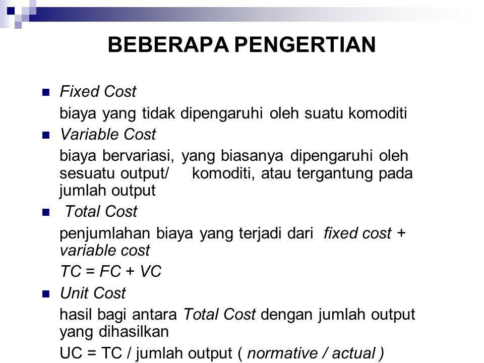 BEBERAPA PENGERTIAN Fixed Cost