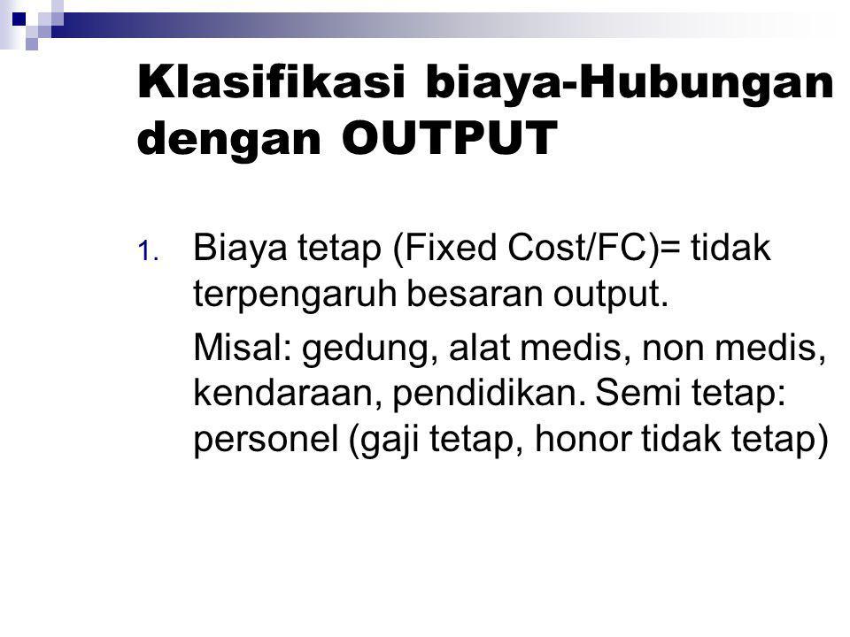 Klasifikasi biaya-Hubungan dengan OUTPUT