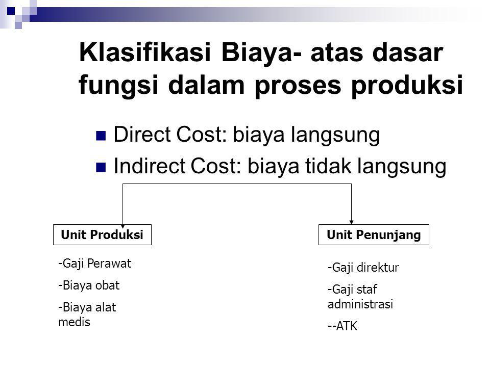 Klasifikasi Biaya- atas dasar fungsi dalam proses produksi