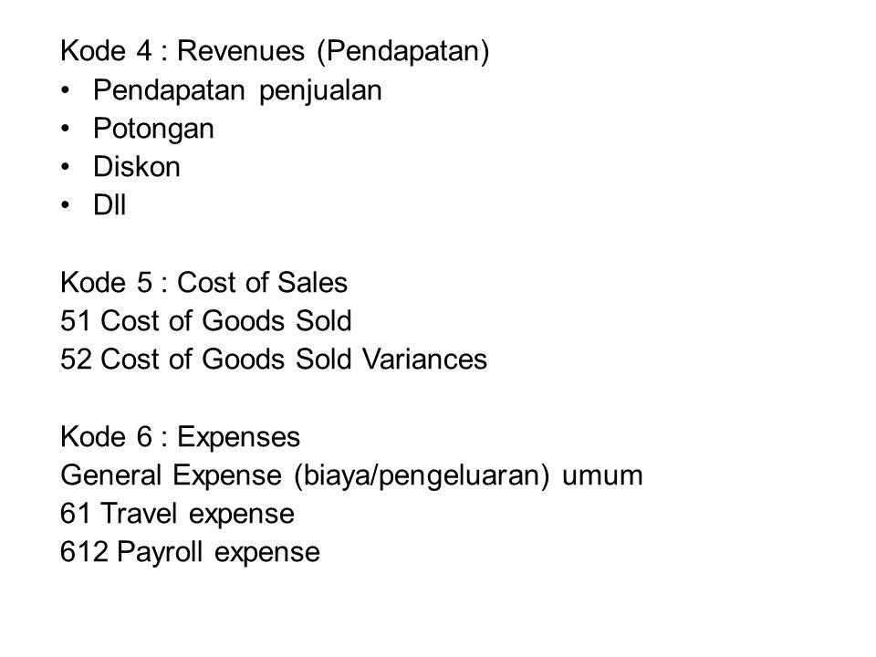 Kode 4 : Revenues (Pendapatan)