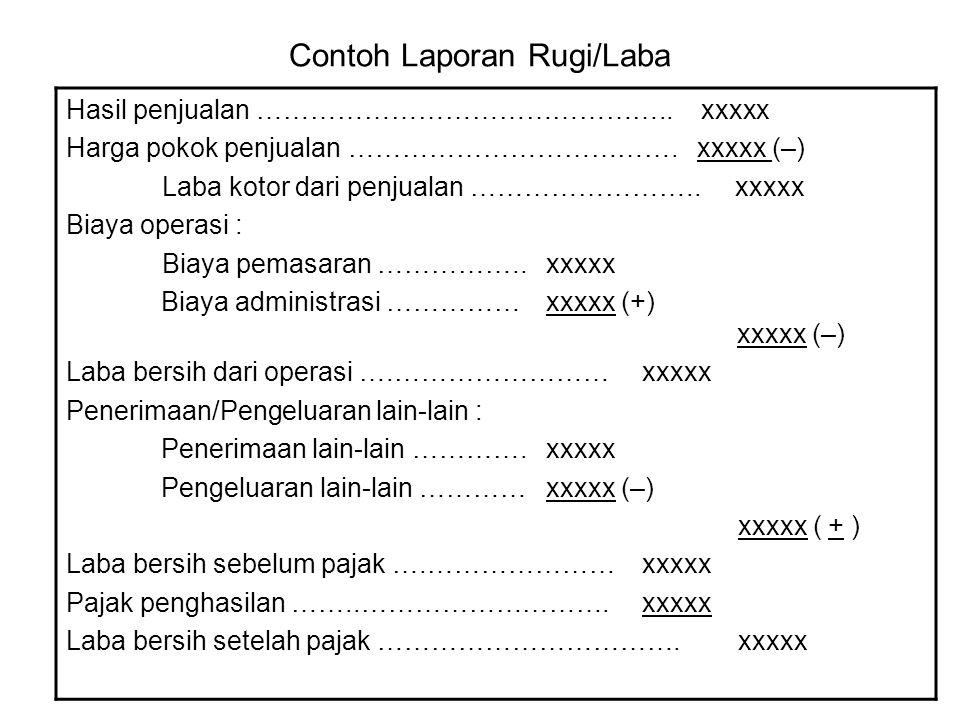 Contoh Laporan Rugi/Laba