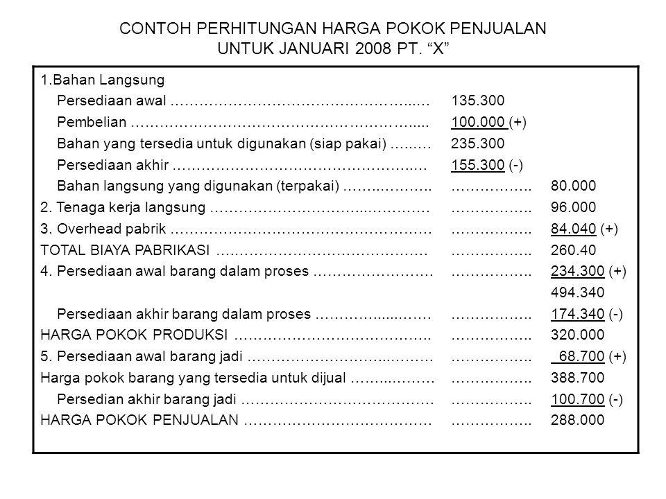 CONTOH PERHITUNGAN HARGA POKOK PENJUALAN UNTUK JANUARI 2008 PT. X
