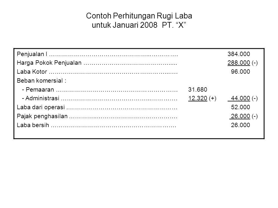 Contoh Perhitungan Rugi Laba untuk Januari 2008 PT. X