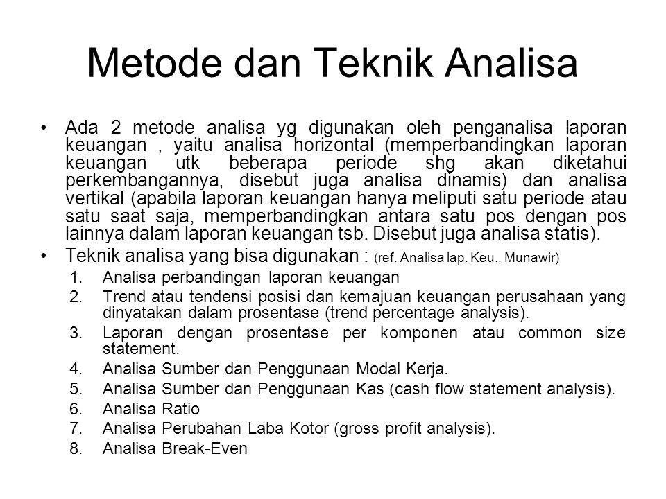 Metode dan Teknik Analisa