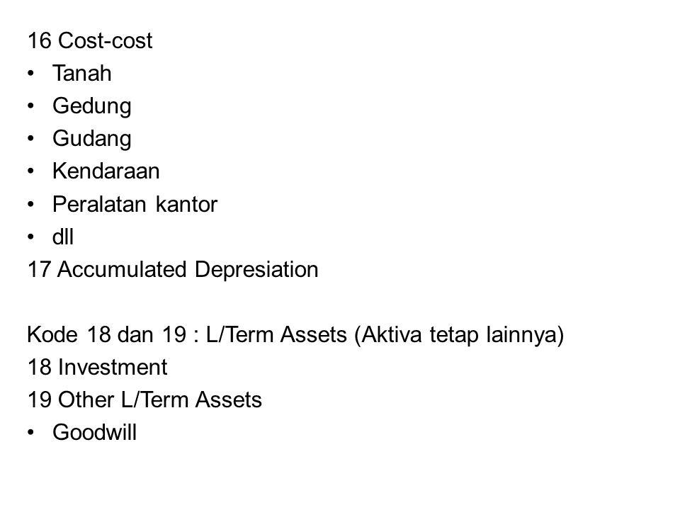 16 Cost-cost Tanah. Gedung. Gudang. Kendaraan. Peralatan kantor. dll. 17 Accumulated Depresiation.