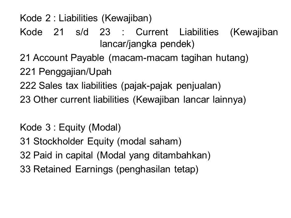 Kode 2 : Liabilities (Kewajiban)