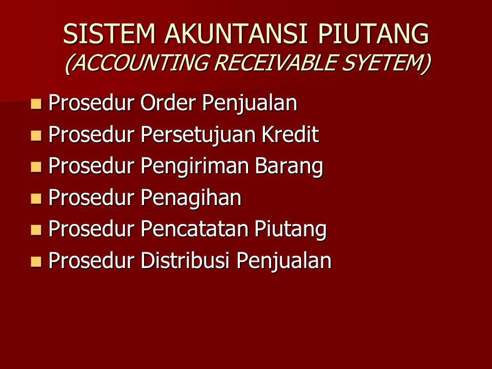SISTEM AKUNTANSI PIUTANG (ACCOUNTING RECEIVABLE SYETEM)